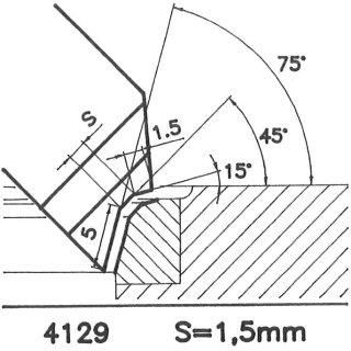Form tool SK 4129 A