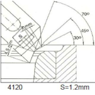 Form tool SK 4120 B