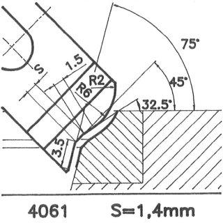 Form tool SK 4061 A