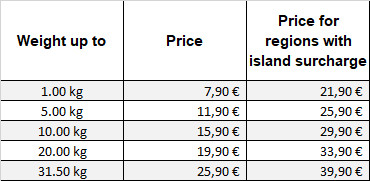 Shipping costs Germany